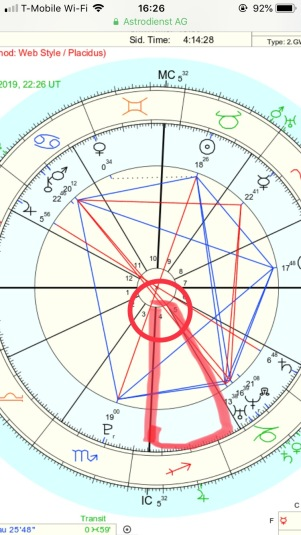 Predict Your Future with Jupiter – Nat's Astrology